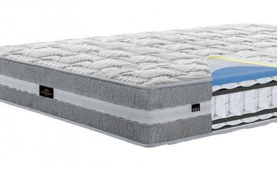 Ako vybrať správny matrac